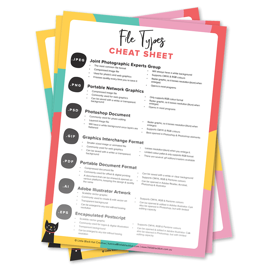 File Kinds cheat sheet download