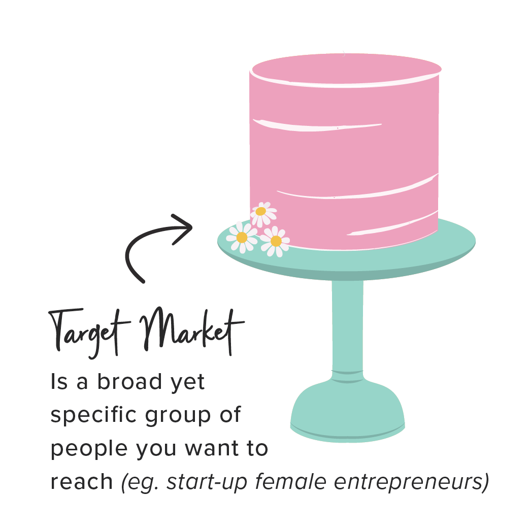 Digital illustration of a cake with an arrow pointing to it from text that says Target Market is a broad yet specific group of people you want to reach